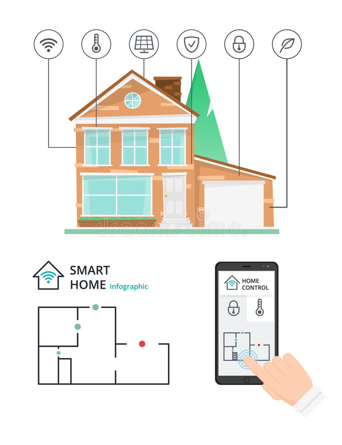 Smart hemkontroll vid smartphoneteknologi vektor illustrationer