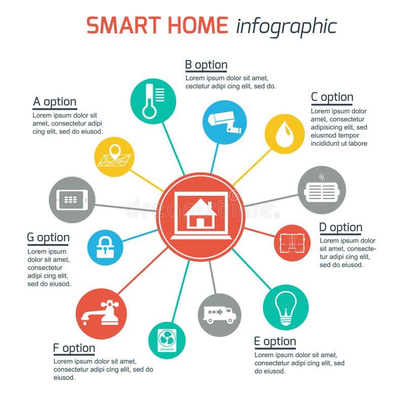 Smart home automation technology infographics stock illustration