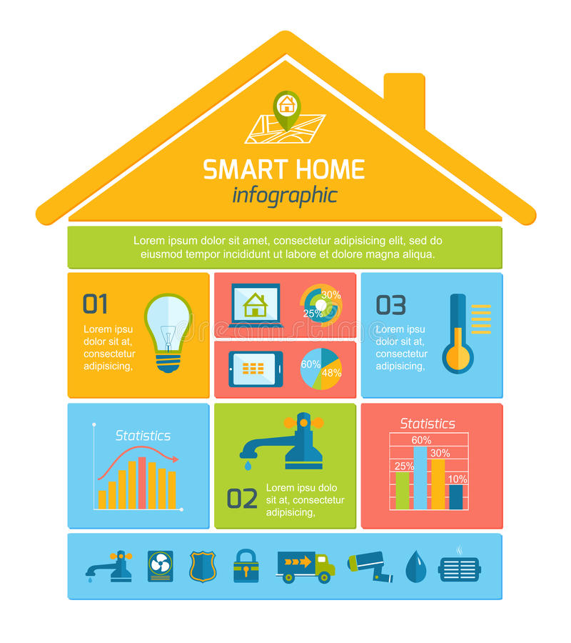 Smart home automation technology infographics stock vector for Smart home automation