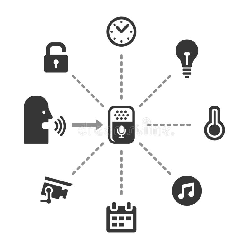 Smart Home con el sistema de los iconos del dispositivo de control de la voz Vector ilustración del vector