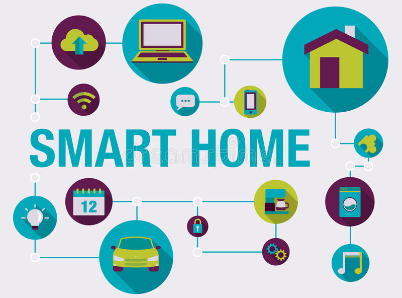 Smart home and home automation infographic royalty free illustration