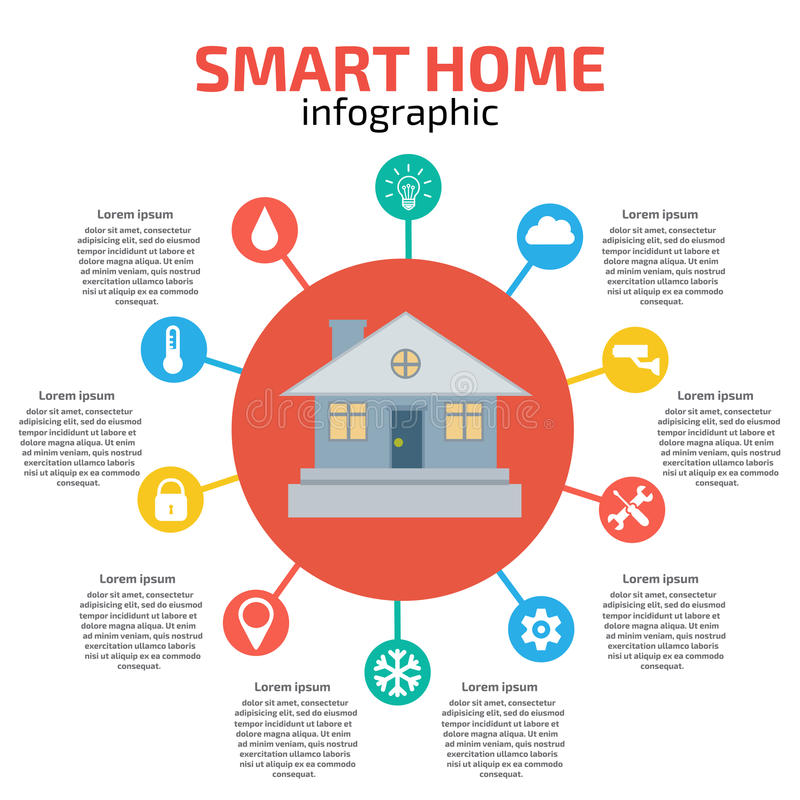 Free Smart Home Infographic. Vector Illustration Stock Photography - 48551502