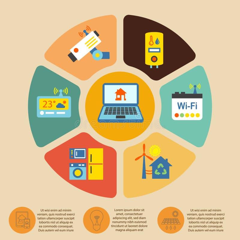Smart home infographics stock illustration