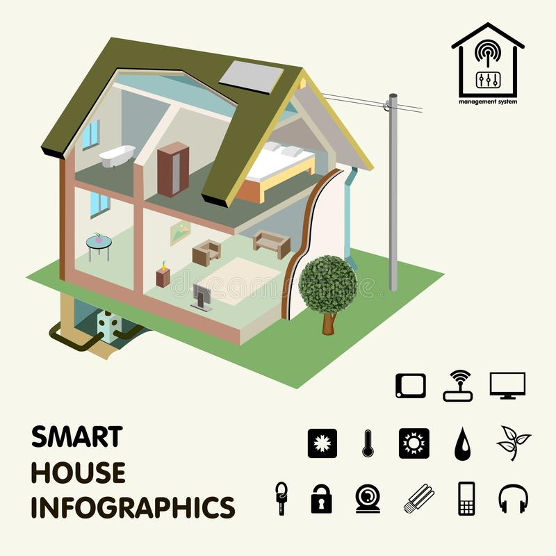 Smart home Infographics. Concept. Vector vector illustration