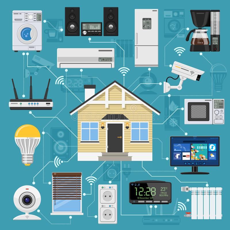 Smart Home and Internet of Things. Concept. Smart House controls devices like security cam, lighting, air conditioning, radiator and music center flat icons royalty free illustration