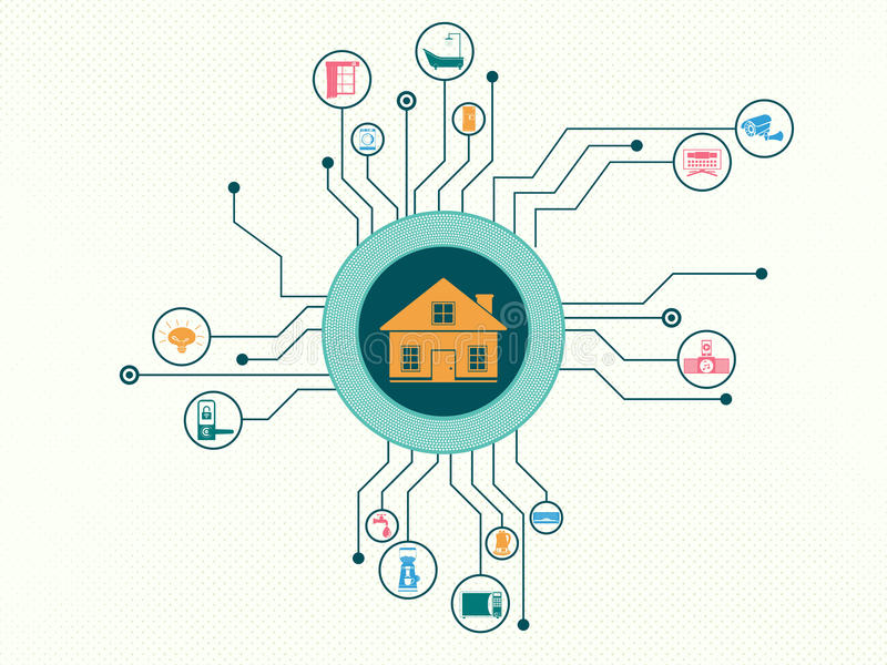 Smart home and Internet of Things concept. A house in home pod with smart appliance technology inside the electronic circuit royalty free illustration