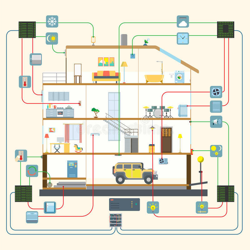 Smart home modern house scheme concept royalty free illustration