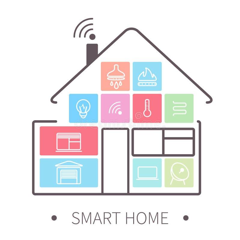 Smart home outline icon stock vector. Illustration of estate - 51702755