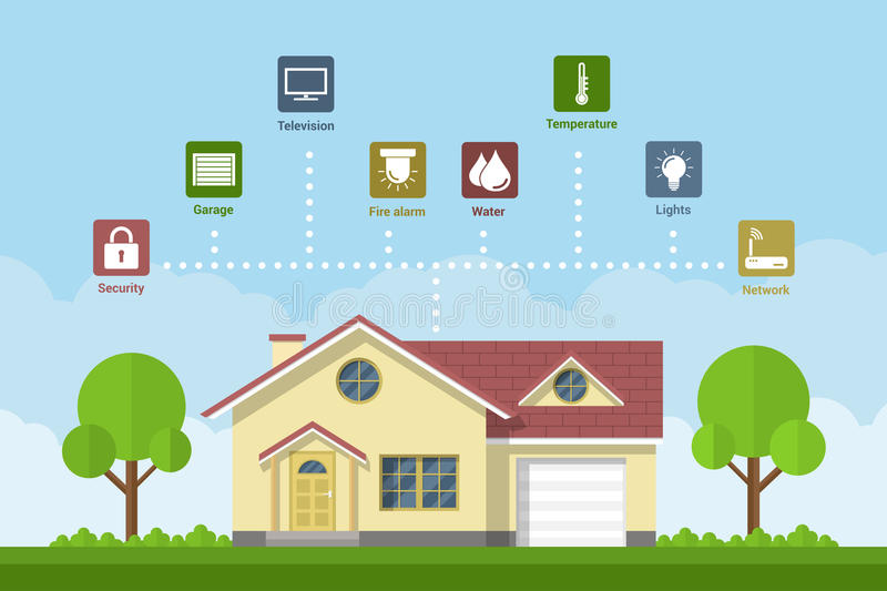 Smart home. Technology. Flat style concept of a  system with centralised control. Infographic template