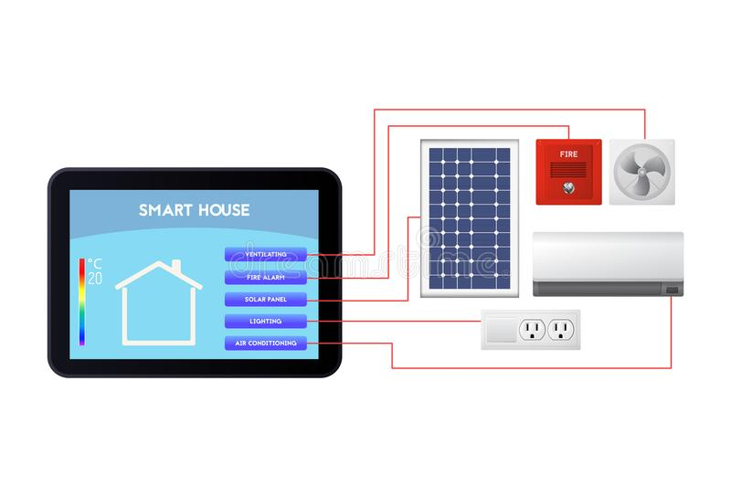 Smart house administration. Ventilation, fire alarm, solar panel, lighting, air conditioning. Smart house administration. The control device vector illustration royalty free illustration