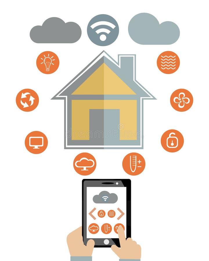 Smart house concept vector illustration