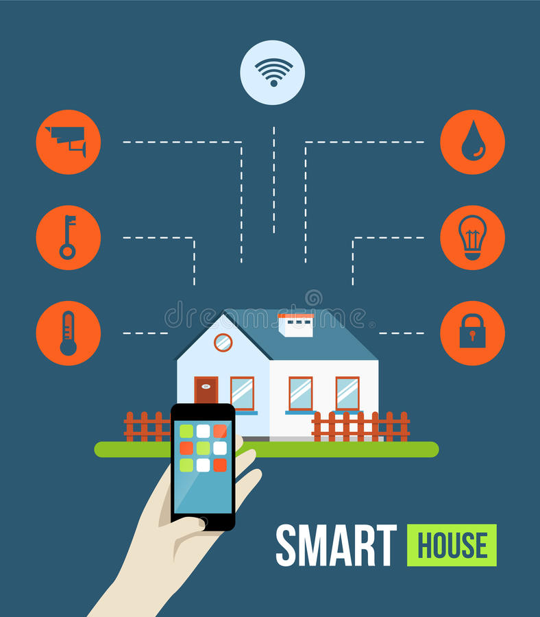 Smart house concept with signs royalty free illustration