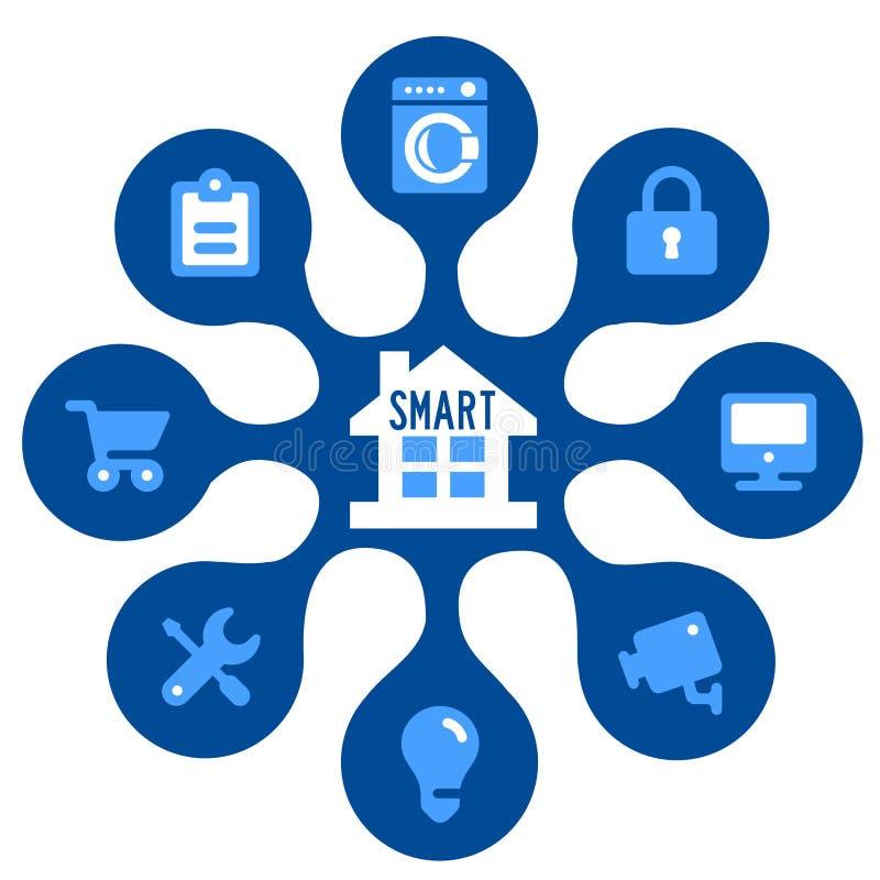 Smart house royalty free illustration