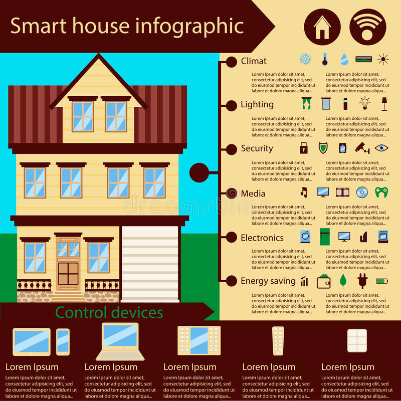 Smart house infographic. Smart house infografic includes control devices and main functions stock illustration