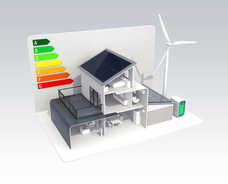 Smart house with solar panel system, energy efficient chart. Smart house with solar panel system, wind turbine, home battery system and energy efficient chart royalty free illustration