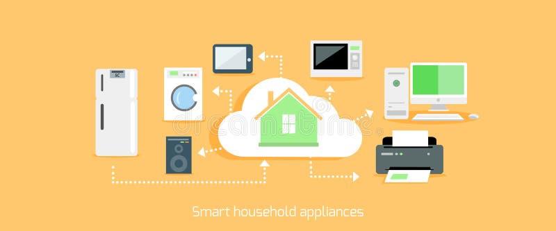 Smart Household Appliances Icon Flat Design royalty free illustration