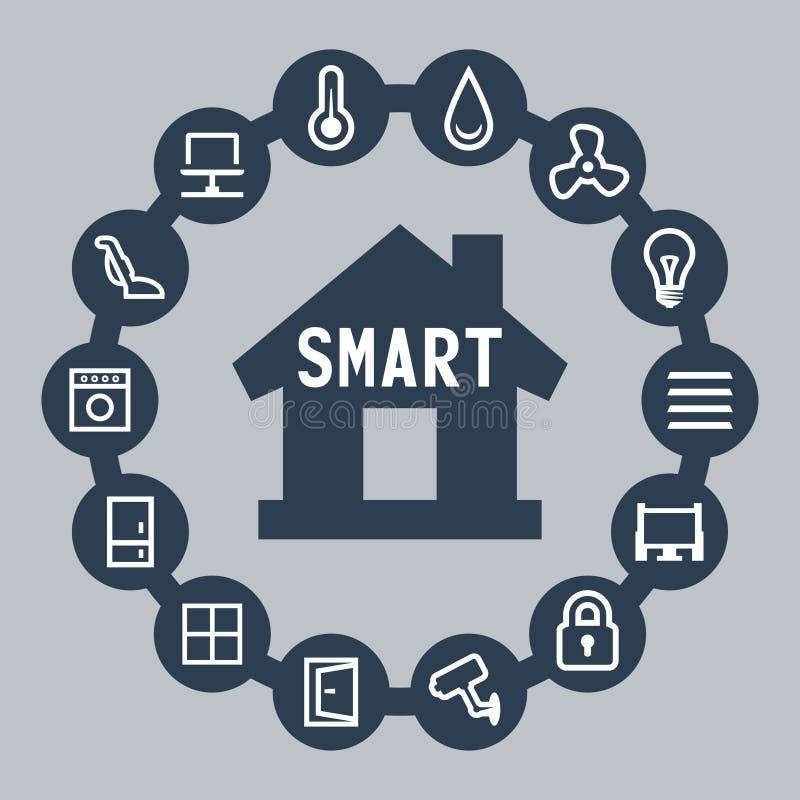 smart hus royaltyfri illustrationer