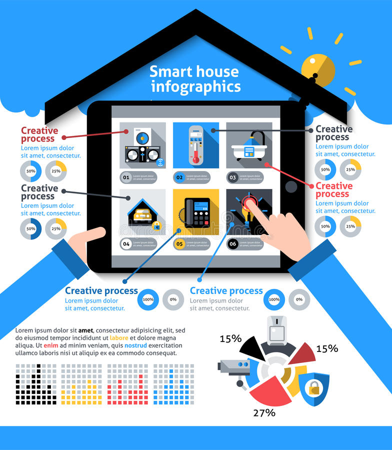 Smart hus Infographics royaltyfri illustrationer