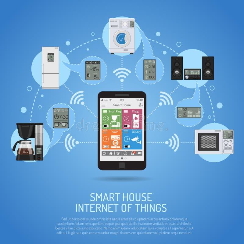 Smart hus och internet av saker stock illustrationer