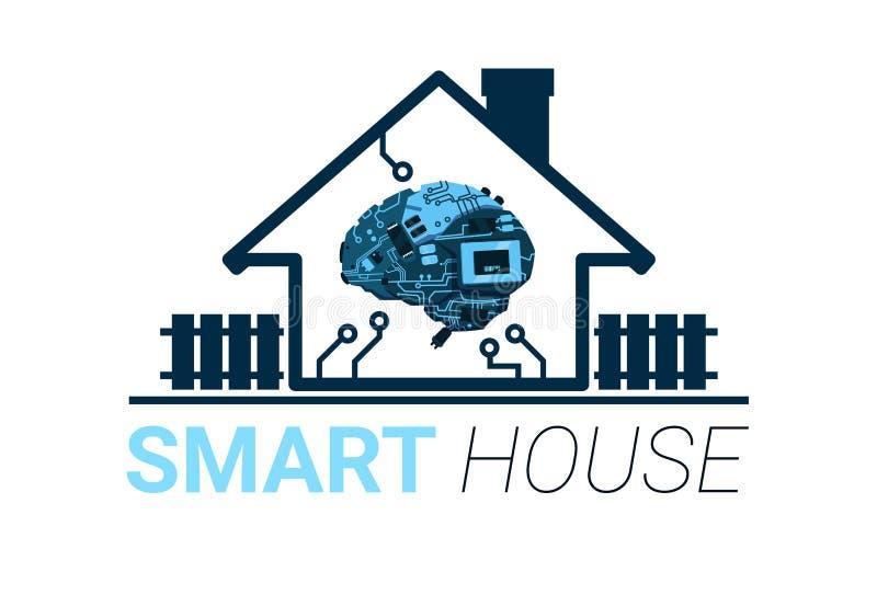 Smart husinnovationteknologi av begreppet för hem- administration vektor illustrationer
