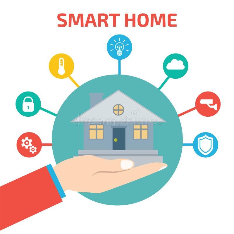 Smart husteknologi också vektor för coreldrawillustration royaltyfri illustrationer