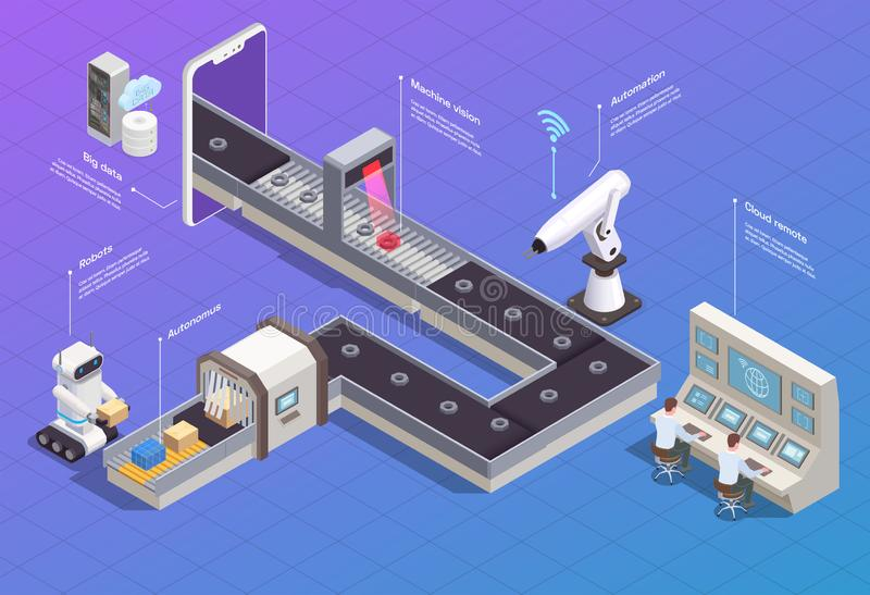 Smart Industry Flowchart. Isometric flowchart with smart industry robots and machines packing products at plant 3d vector illustration vector illustration