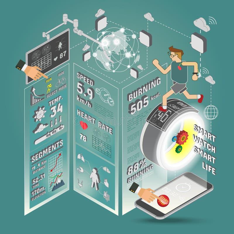 Smart klocka Infographics royaltyfri fotografi