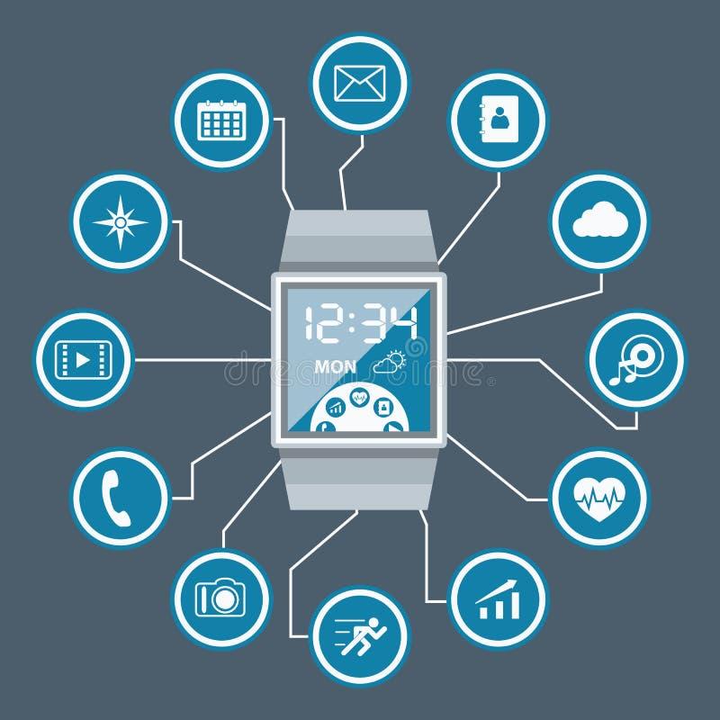 Smart klocka med applikationsymboler royaltyfri illustrationer