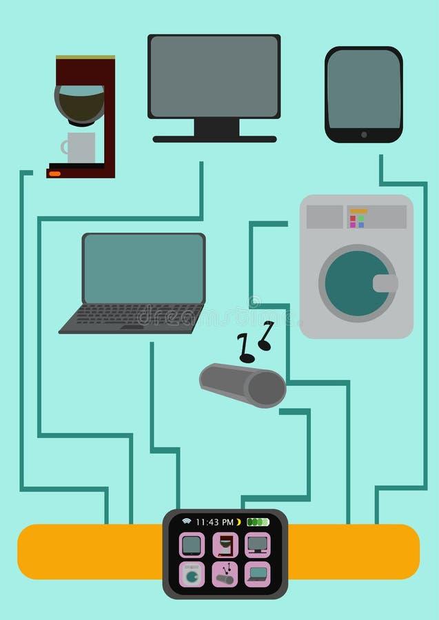 Smart klockaillustration med uppsättningen av hem- och livsstilobjekt royaltyfri illustrationer