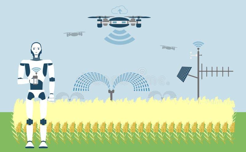 Smart lantgård med kontroll för konstgjord intelligens royaltyfri illustrationer