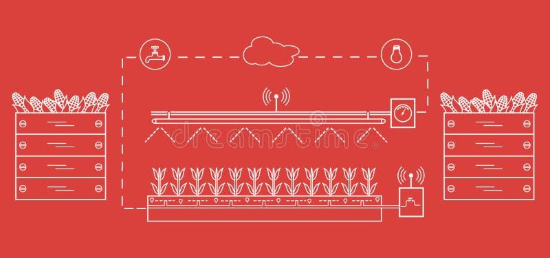 Smart lantgård och jordbruk ny teknik vektor illustrationer