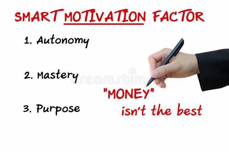 Smart motivationfaktor av affärsidéen fotografering för bildbyråer