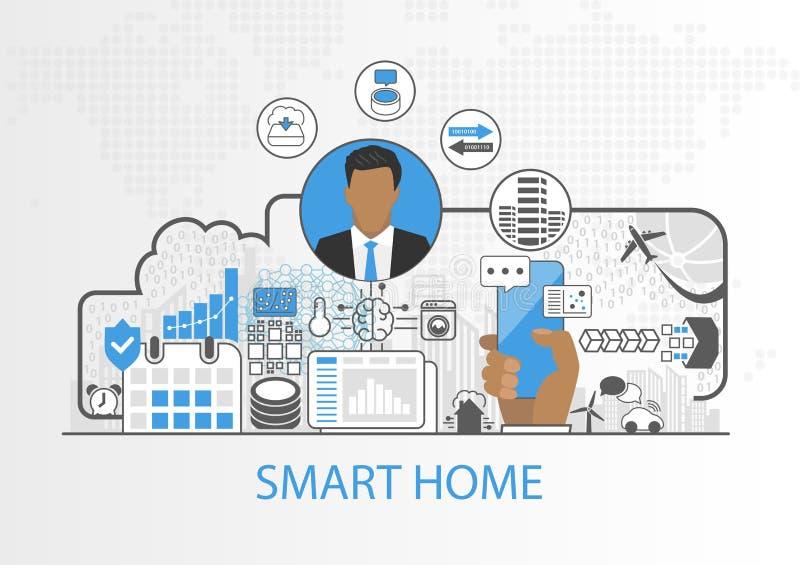Smart returnerar vektorbakgrund med symbolen av affärsmannen och förbindelsehushållanordningar royaltyfri illustrationer