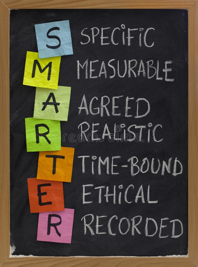 Smart (smarter) goal setting stock images