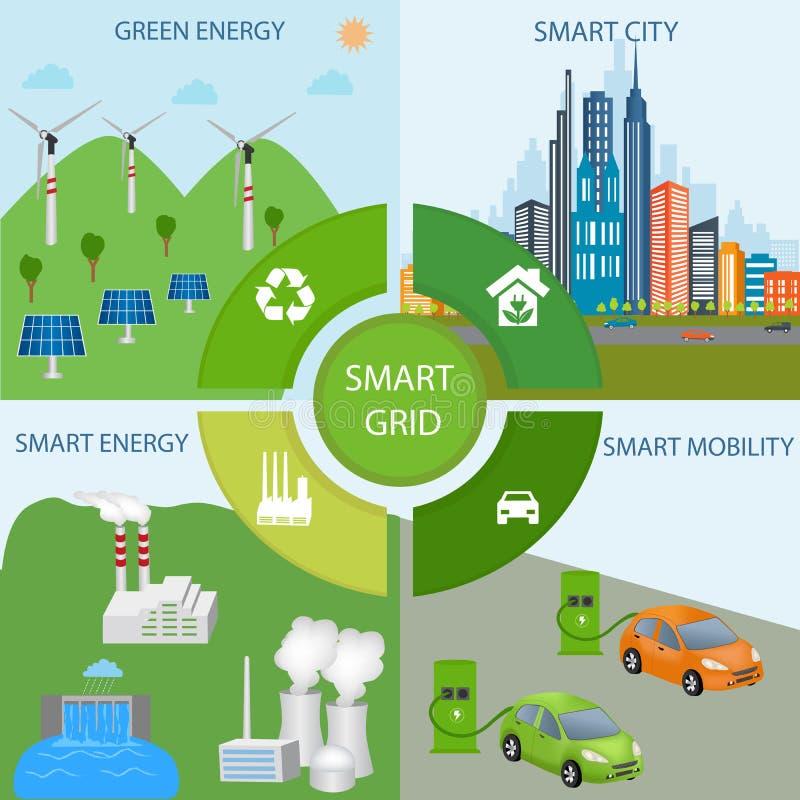 Smart stad och Smart rasterbegrepp stock illustrationer