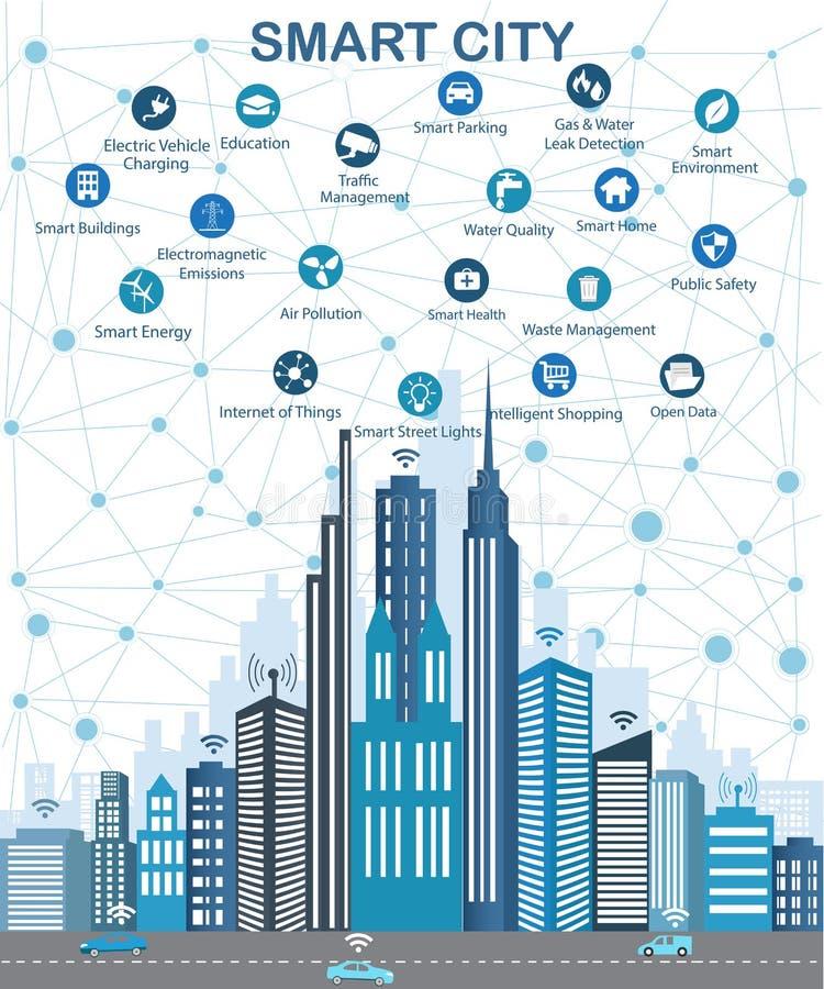 Smart stads- och radiokommunikationsnätverk royaltyfri illustrationer