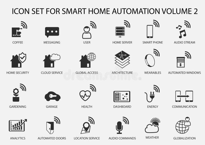 Smart symbolsuppsättning för hem- automation i plan design vektor illustrationer