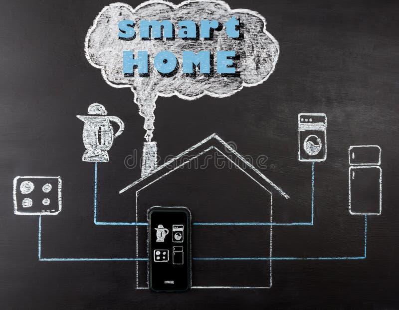 Smart teckning för husbegreppshand med text royaltyfri fotografi