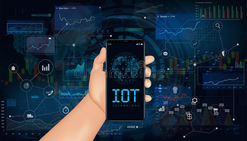 Smart teknologimanöverenhet på smartphonen vektor illustrationer