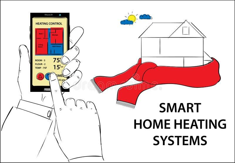 Smart-Thermostate und Smartheizungssysteme Haus eingewickelt im roten Schal auf einem weißen Hintergrund stock abbildung