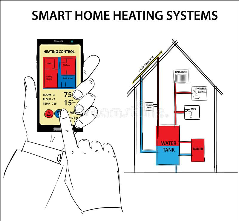Smart Thermostats And Smart Heating Systems Heating And Cooling
