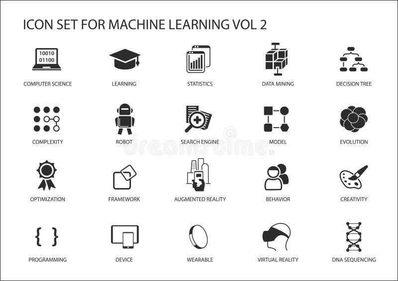 Smart uppsättning för symbol för lära för maskin vektor illustrationer