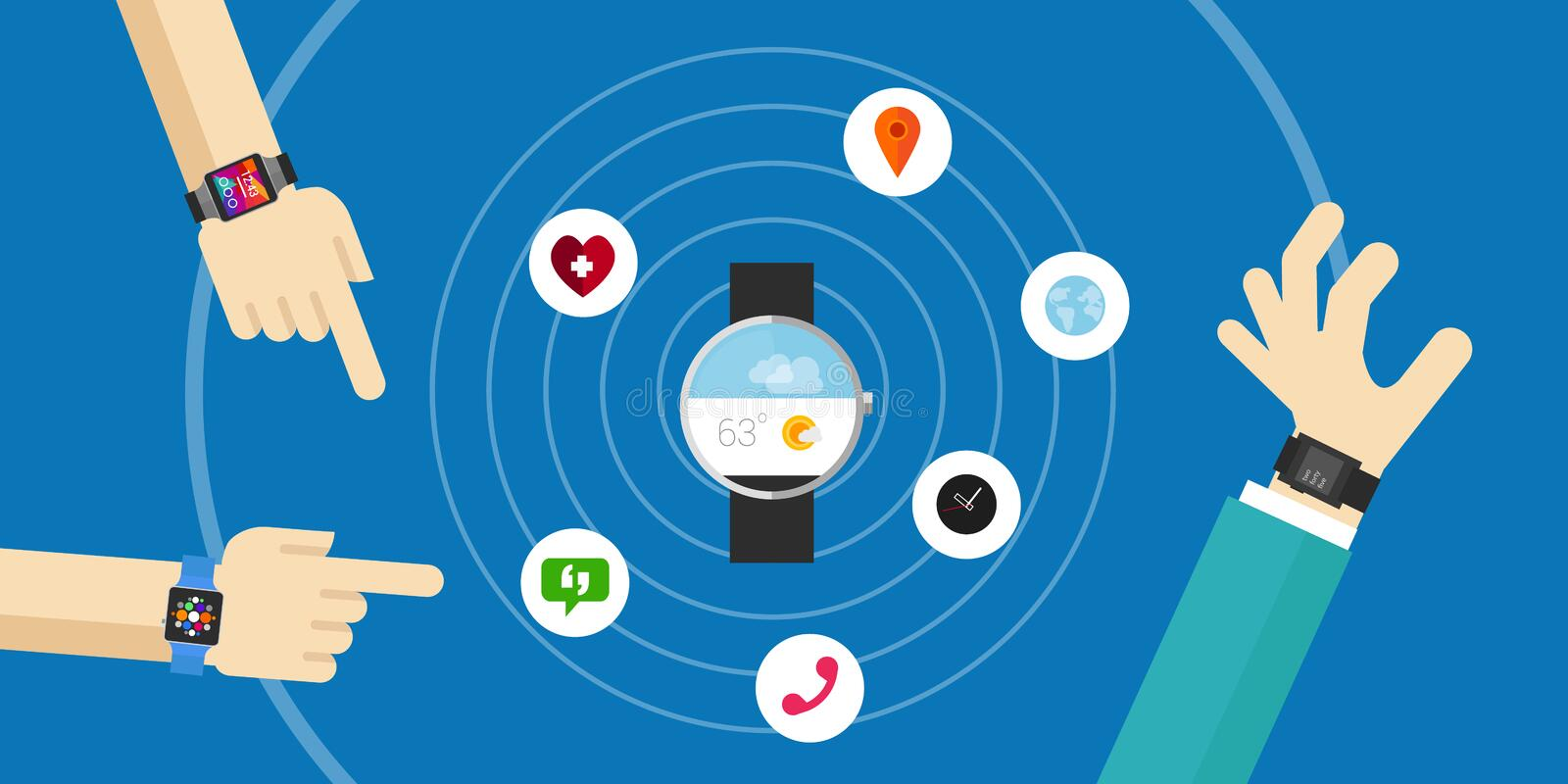 Smart watch wearable functions. Vector illustration of smart watch functions such as messaging, weather info, GPS, calling, time, health sensors and GPS vector illustration