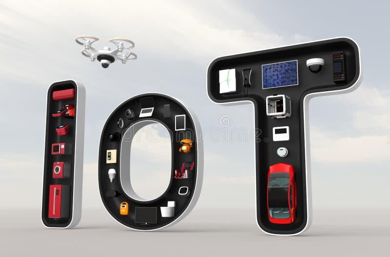 Smarta anordningar i ordet IoT royaltyfri illustrationer