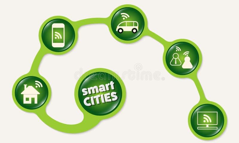 Smarta städer royaltyfri illustrationer