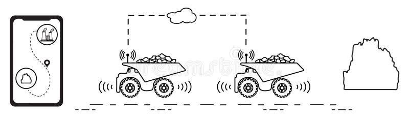 Smarta trans. och transport ?vervakning och kontroll av transporten ny teknik vektor illustrationer