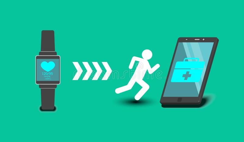 Smartphone και smartwatch ότι υγειονομική περίθαλψη ελέγχου βοήθειας ελεύθερη απεικόνιση δικαιώματος