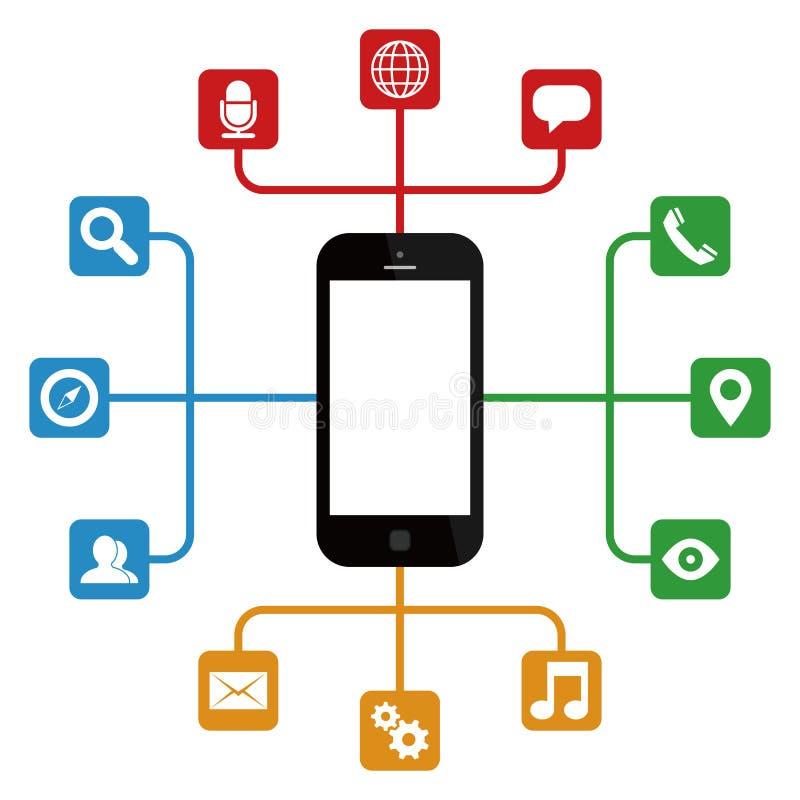 Smartphone με τα apps διανυσματική απεικόνιση