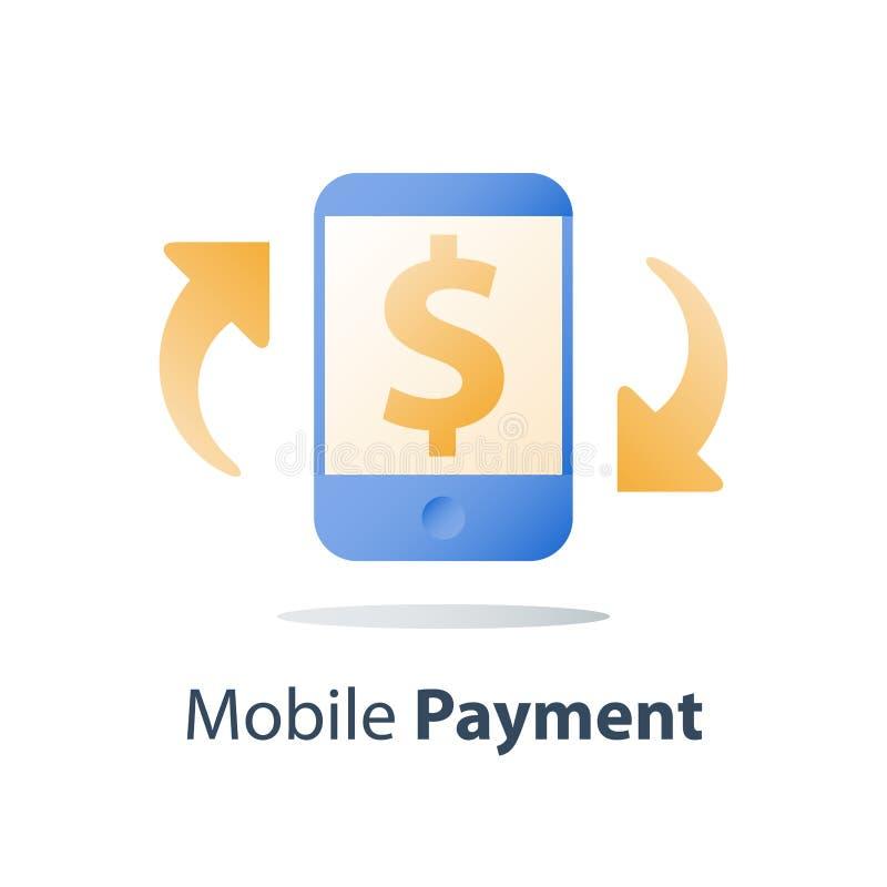 Smartphone и валютная биржа, знак доллара, передвижная оплата, онлайн-банкинг, финансовые обслуживания бесплатная иллюстрация