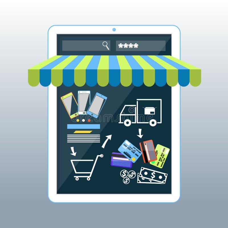 Smartphone концепции покупок интернета с тентом иллюстрация штока